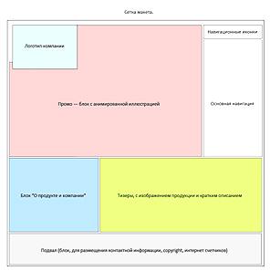Модульная сетка дизайна сайта
